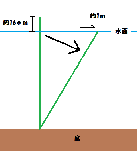 20111207.png